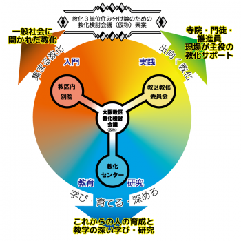 sakutei_sumiwake